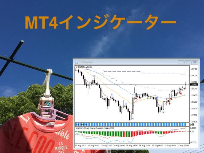 mt4インジケーター紹介