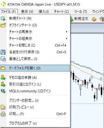 MT4チャートデータ欠損