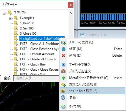 MT4 StopLossとTakeProfit変更スクリプト