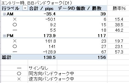 MT4過去検証チャート設定