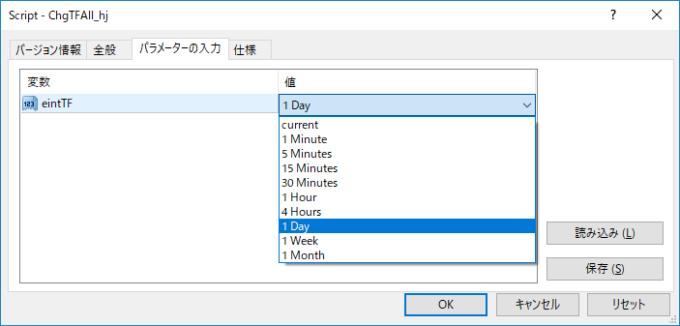 MT4時間足一括変更