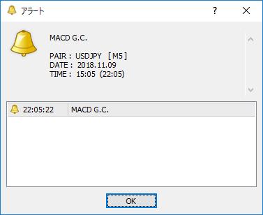 MAタイプ選択可能MACDクロスサイン表示