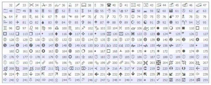 MT4利用、Wingdings