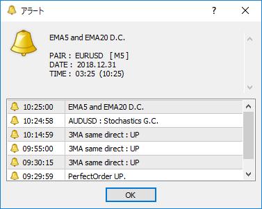 MA3本短期中期クロスhj_3MAcross103