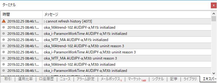 MT4インジケーター error4073