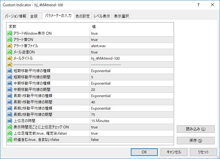 MA4本パーフェクトオーダーサインパラメーター