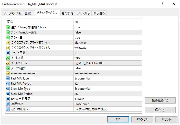 MTF_MACDbar100、パラメーター