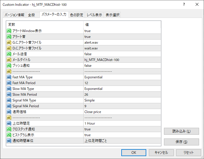 hj_MTF_MACDhist-100パラメーター
