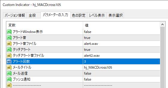 MT4インジケーター・アラート回数設定