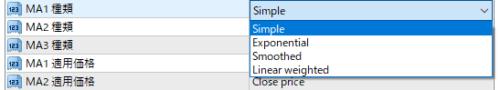 移動平均線MAの種類(タイプ)を設定