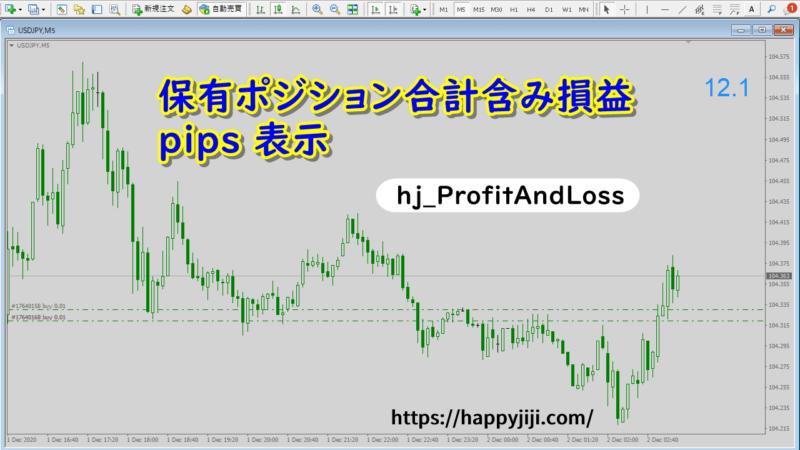 保有ポジション含み損益合計pips表示