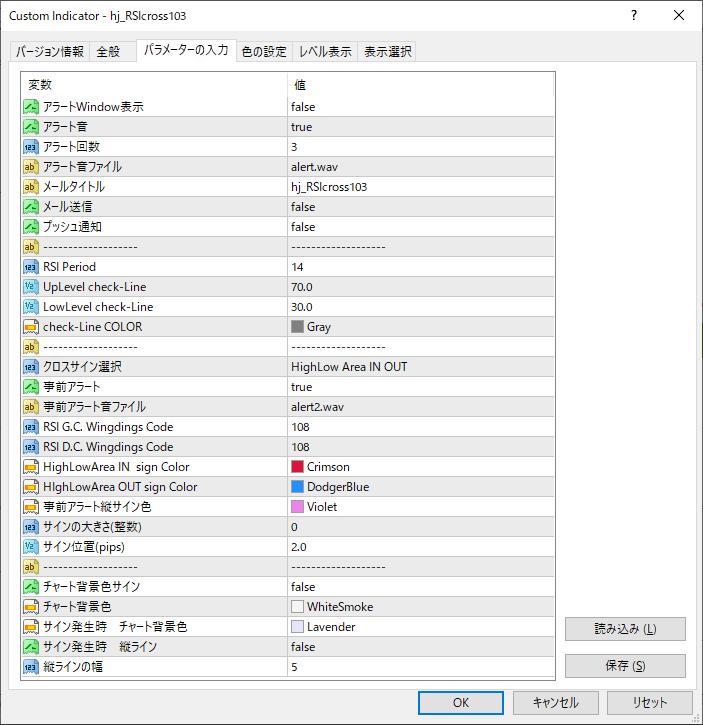 RSIラインクロス通知インジケーター、パラメーター