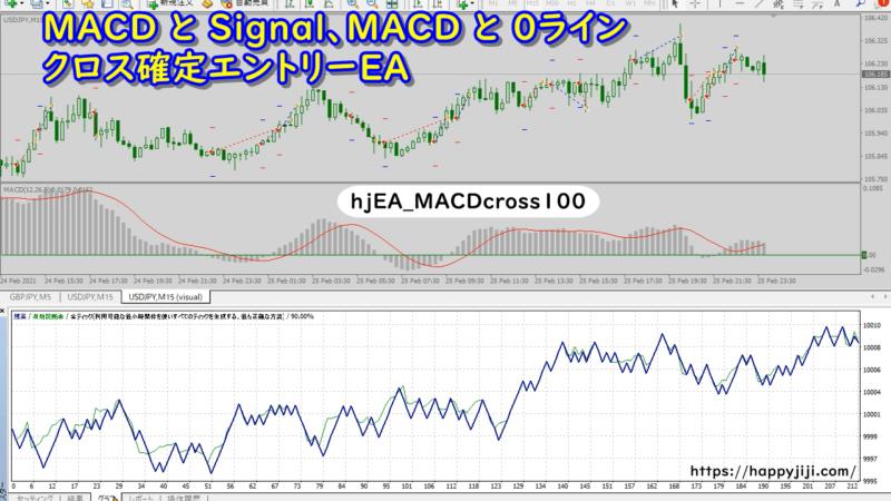 MACDとシグナル、MACDと0ラインクロス確定エントリーEA|MACDcross100