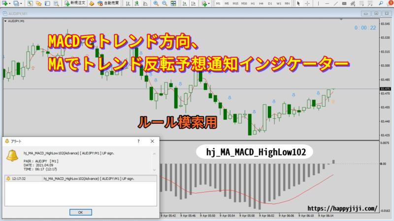MACDでトレンド方向、MAでトレンド反転予想通知インジケーター