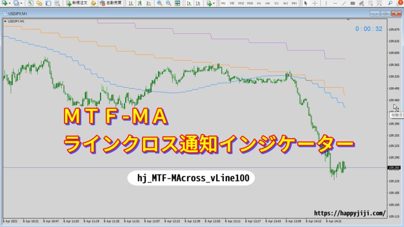 MTF-MAラインタッチ、ブレイク通知インジケーター
