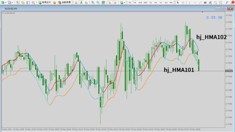 hj_HMA101(表示異常)とhj_HMA102