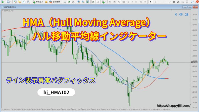 HMAハル移動平均線インジケーターVer.1.02