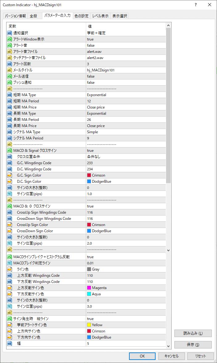 MACD・シグナル、MACD・0ラインクロス、ヒストグラム反転通知インジケーター|パラメーター