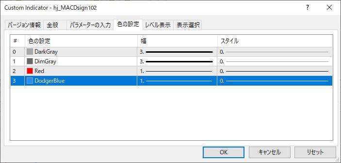 MACD・シグナル、MACD・0ラインクロス、ヒストグラム反転通知インジケーターv102|パラメーターカラー設定
