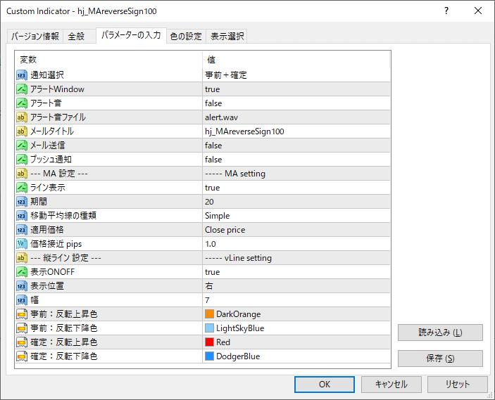 MA反転通知、接近通知インジケーターv100|パラメーター