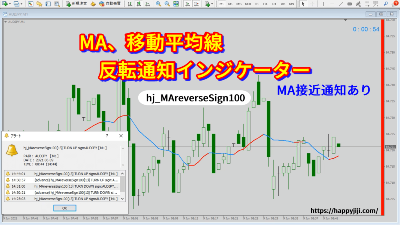 MA反転通知、接近通知インジケーターv100