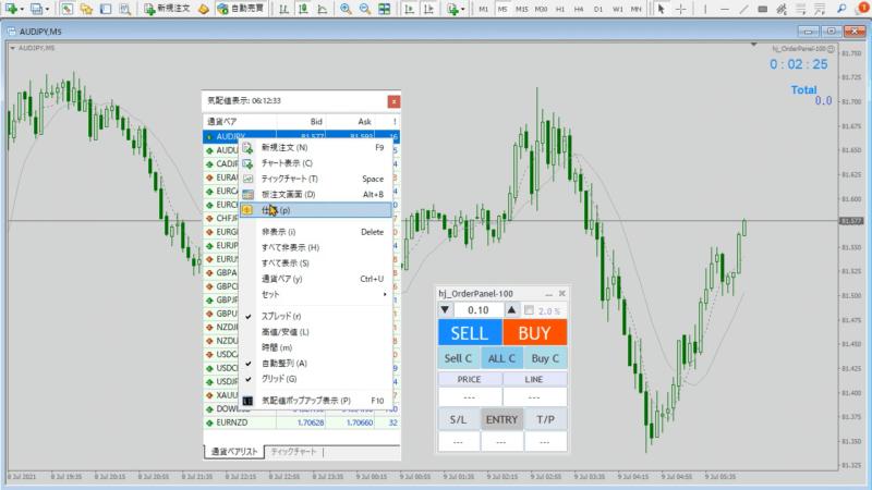 売買オーダーパネルEA|リスク・リワード表示、ロット数計算表示v100|契約サイズ2
