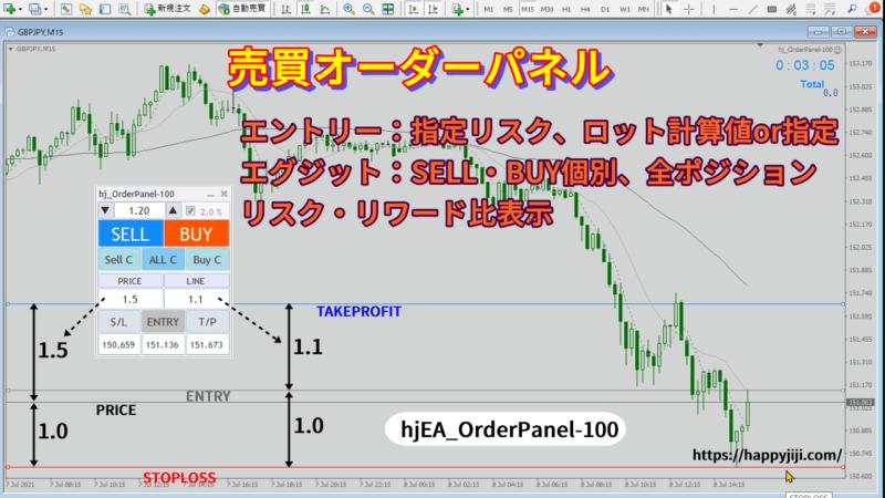 売買オーダーパネルEA|リスク・リワード表示、ロット数計算表示v100
