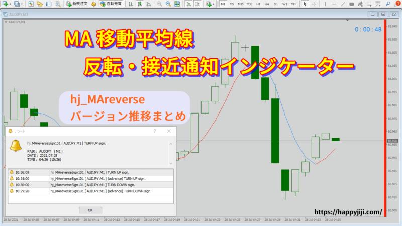 MA移動平均線反転・接近通知インジケーターバージョン推移まとめ