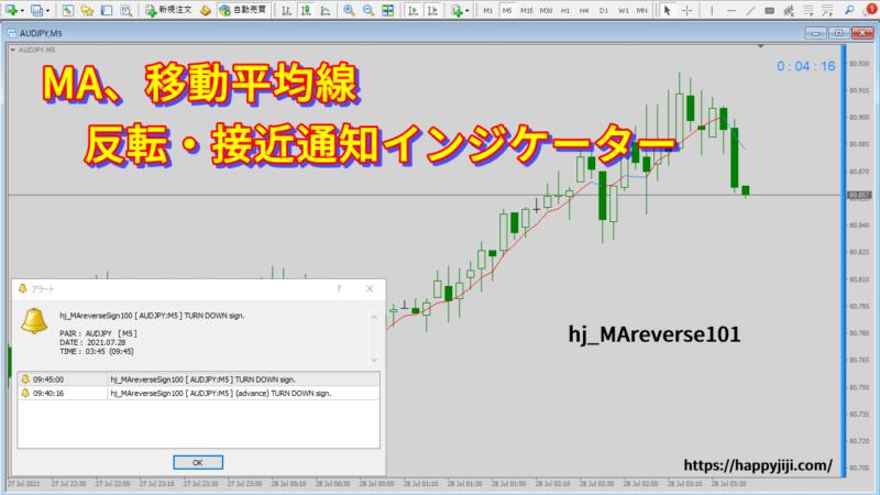MA、移動平均線反転、または価格がMAに接近したら通知するインジケーターv101