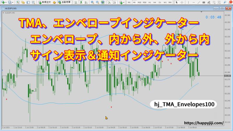 TMA、エンベロープ表示、エンベロープラインタッチorクロス確定通知インジケーター