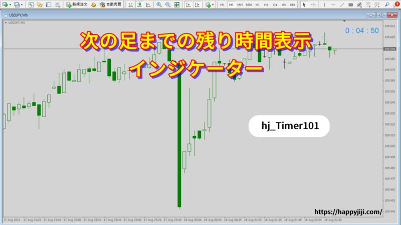 チャート残り時間表示インジケーター hj_Timer101
