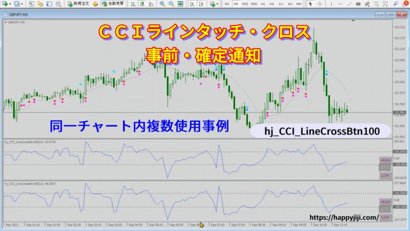 CCIラインタッチ・クロス、事前・確定通知インジケーター|同一チャート内複数使用例